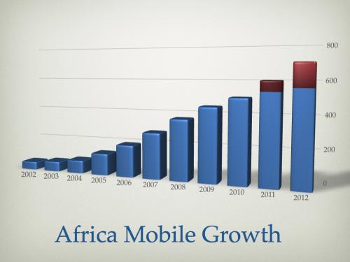 AfricaMobileNewTrend