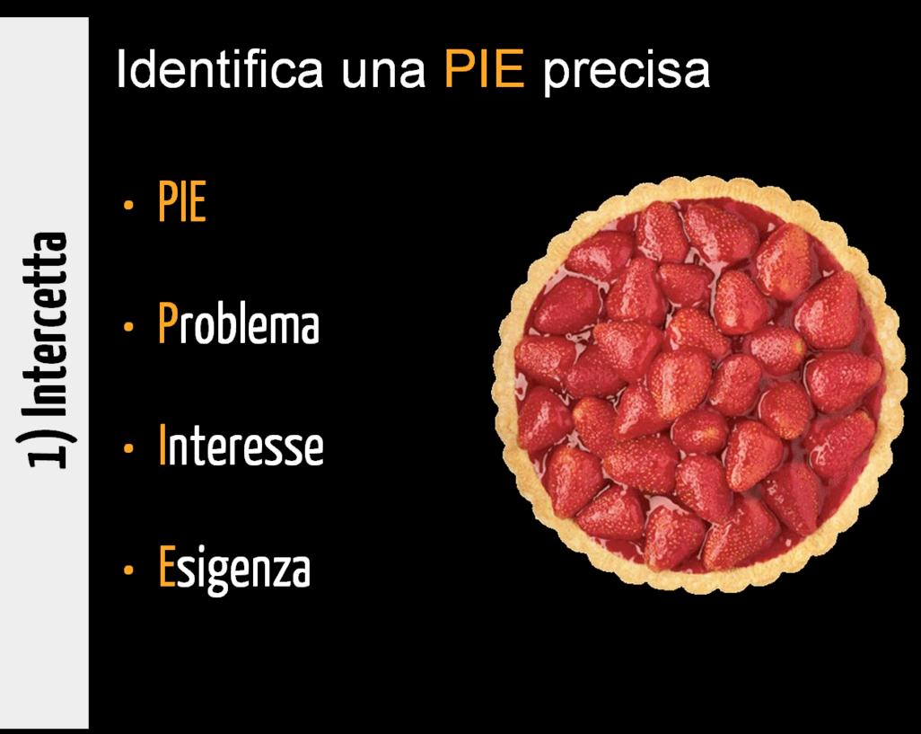 la_pie